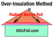 over-insulation-small