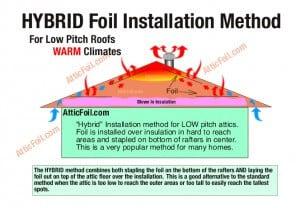 Best Install Method Atticfoil Radiant Barrier Do It